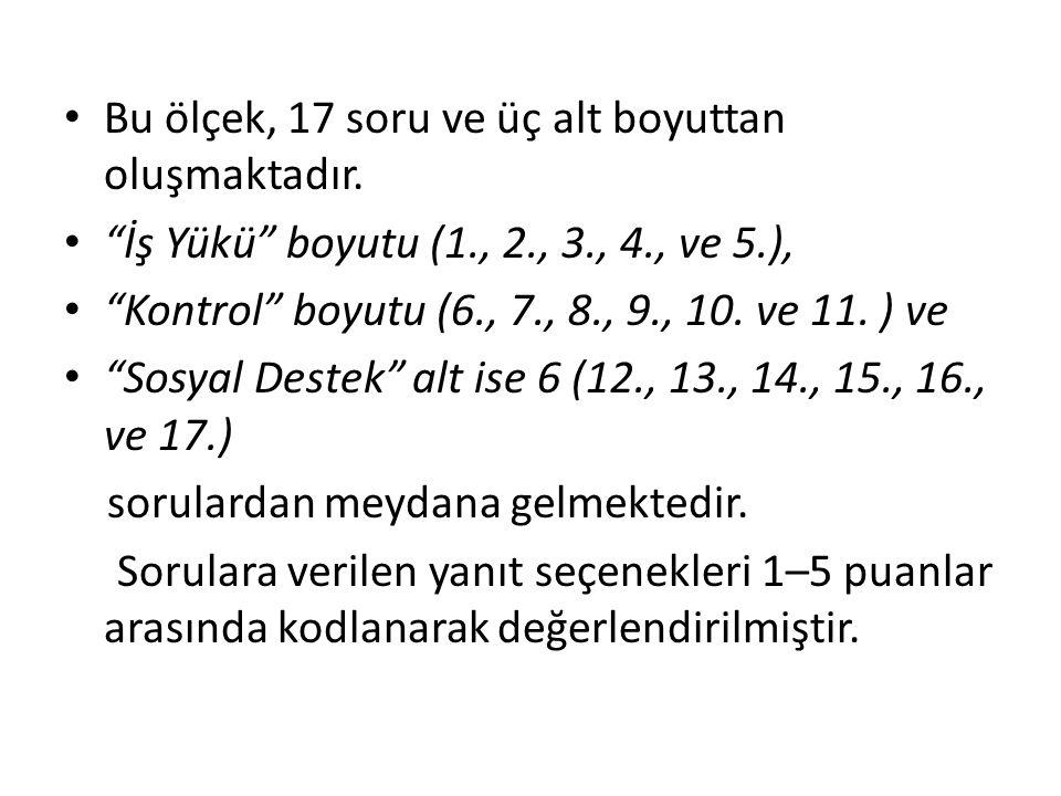 """Bu ölçek, 17 soru ve üç alt boyuttan oluşmaktadır. """"İş Yükü"""" boyutu (1., 2., 3., 4., ve 5.), """"Kontrol"""" boyutu (6., 7., 8., 9., 10. ve 11. ) ve """"Sosyal"""