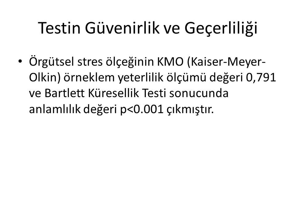 Testin Güvenirlik ve Geçerliliği Örgütsel stres ölçeğinin KMO (Kaiser-Meyer- Olkin) örneklem yeterlilik ölçümü değeri 0,791 ve Bartlett Küresellik Tes