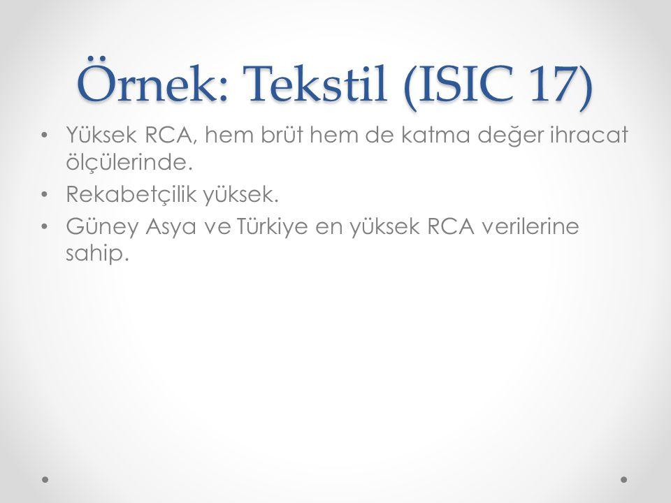 Örnek: Tekstil (ISIC 17) Yüksek RCA, hem brüt hem de katma değer ihracat ölçülerinde. Rekabetçilik yüksek. Güney Asya ve Türkiye en yüksek RCA veriler