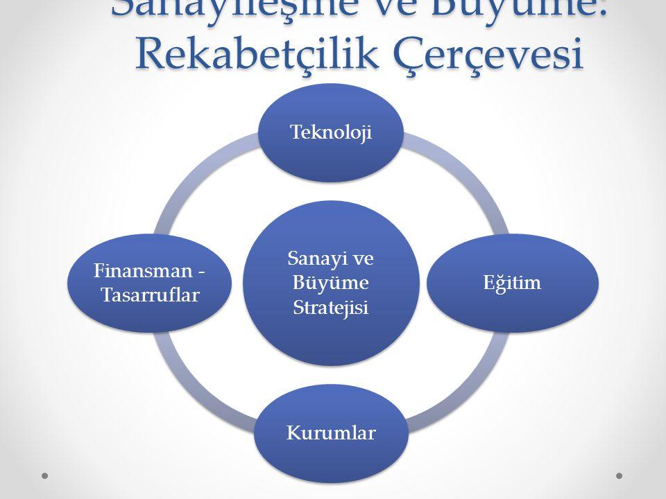 Sanayileşme ve Büyüme: Rekabetçilik Çerçevesi Sanayi ve Büyüme Stratejisi TeknolojiEğitimKurumlar Finansman - Tasarruflar