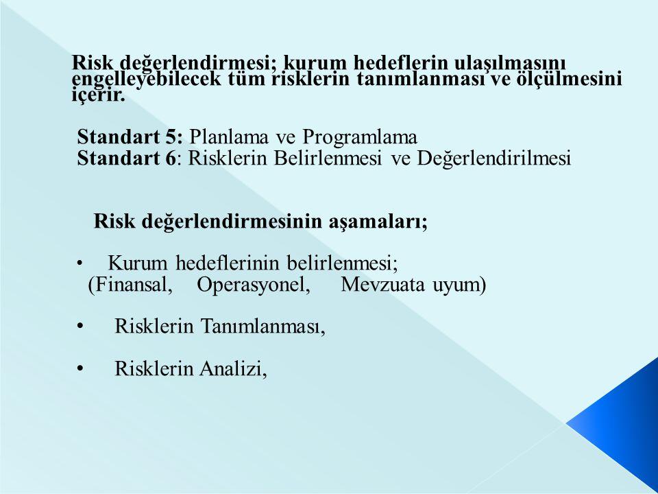 Risk değerlendirmesi; kurum hedeflerin ulaşılmasını engelleyebilecek tüm risklerin tanımlanması ve ölçülmesini içerir.