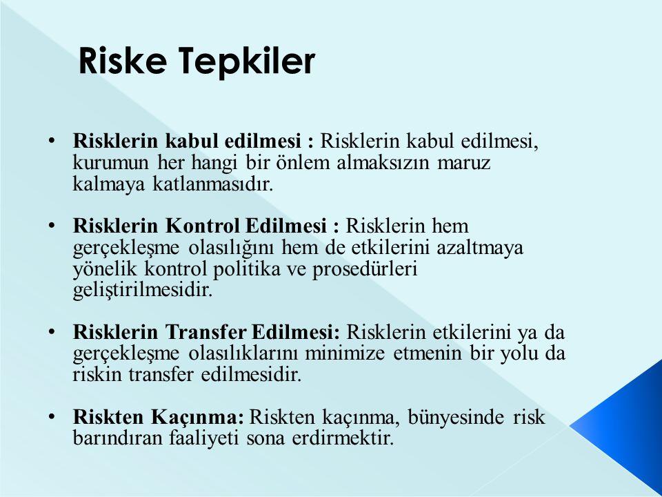 Riske Tepkiler Risklerin kabul edilmesi : Risklerin kabul edilmesi, kurumun her hangi bir önlem almaksızın maruz kalmaya katlanmasıdır. Risklerin Kont
