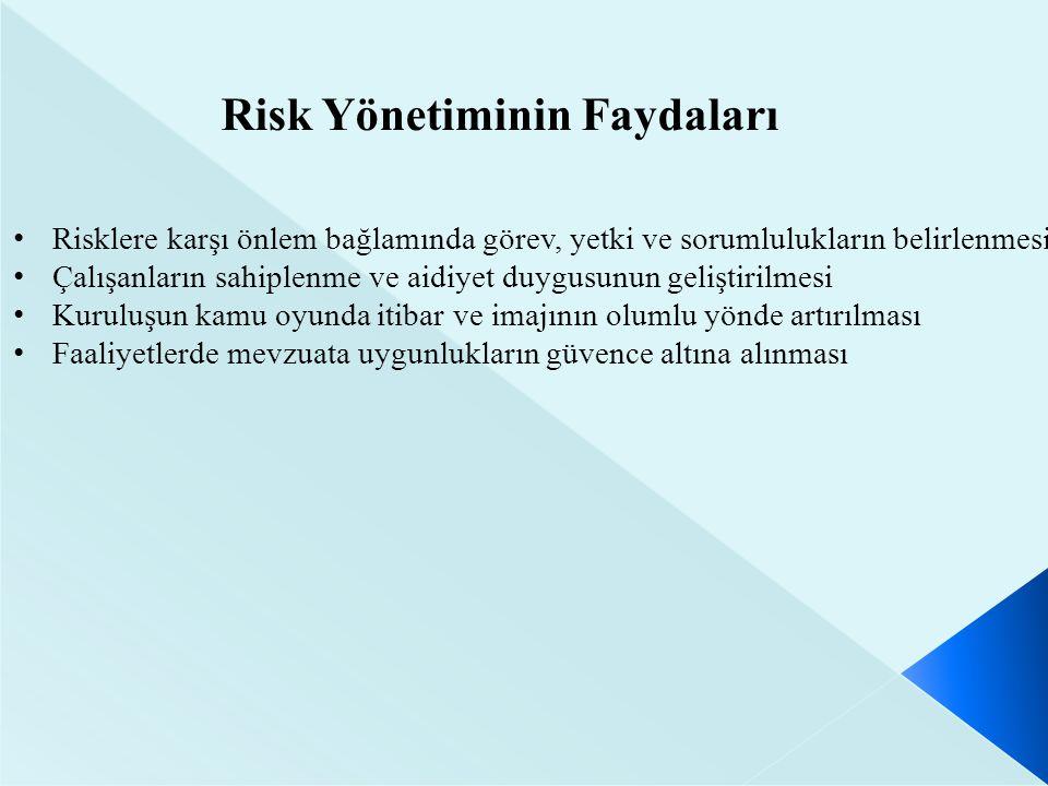 Risk Yönetiminin Faydaları Risklere karşı önlem bağlamında görev, yetki ve sorumlulukların belirlenmesi Çalışanların sahiplenme ve aidiyet duygusunun