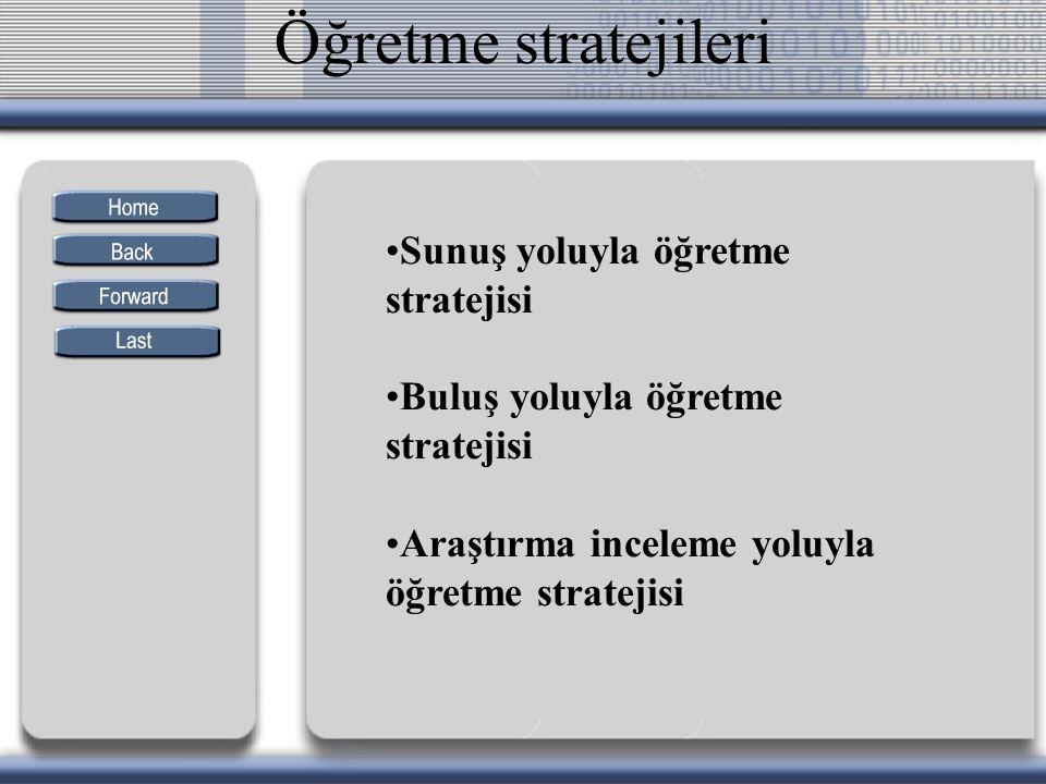 Öğretme stratejileri Sunuş yoluyla öğretme stratejisi Buluş yoluyla öğretme stratejisi Araştırma inceleme yoluyla öğretme stratejisi