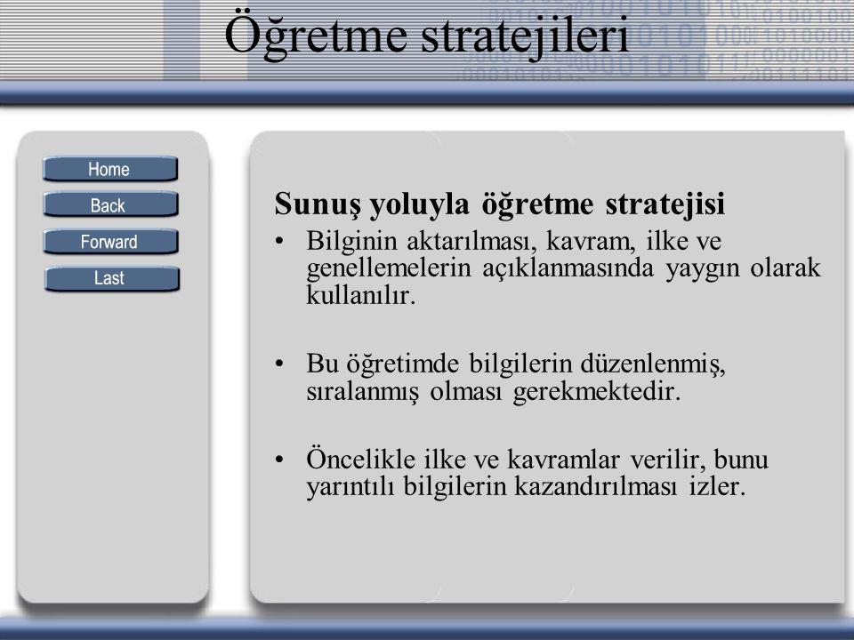 Öğretme stratejileri Sunuş yoluyla öğretme stratejisi Bilginin aktarılması, kavram, ilke ve genellemelerin açıklanmasında yaygın olarak kullanılır. Bu
