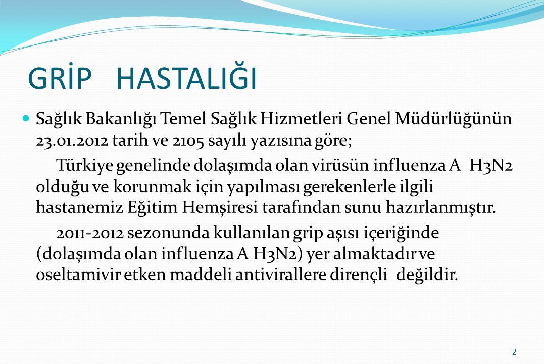GRİP HASTALIĞI Sağlık Bakanlığı Temel Sağlık Hizmetleri Genel Müdürlüğünün 23.01.2012 tarih ve 2105 sayılı yazısına göre; Türkiye genelinde dolaşımda