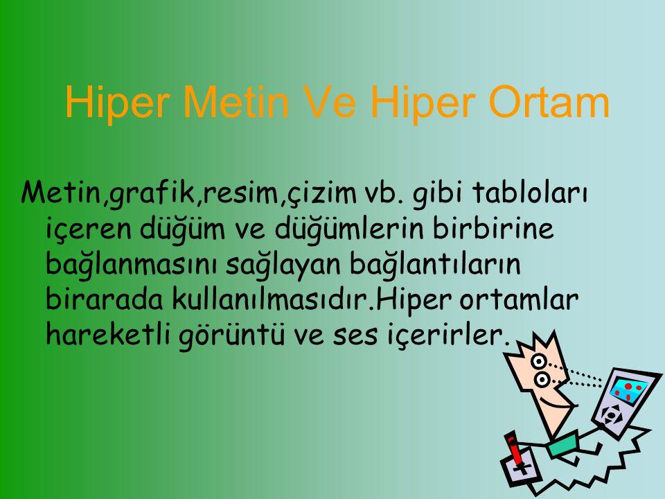 Hiper Metin Ve Hiper Ortam Metin,grafik,resim,çizim vb.