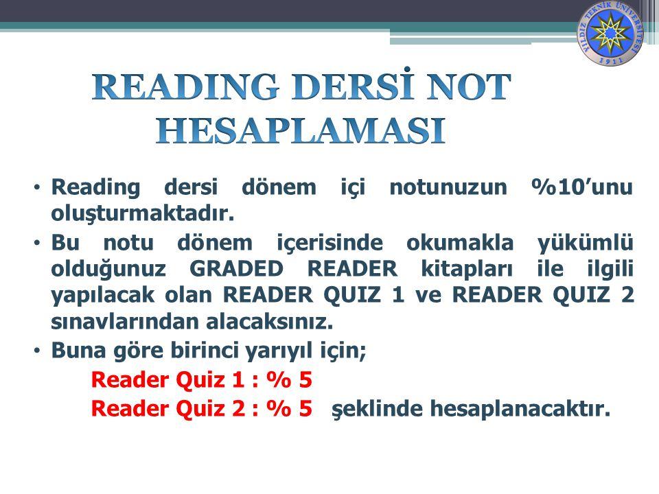 Reading dersi dönem içi notunuzun %10'unu oluşturmaktadır.