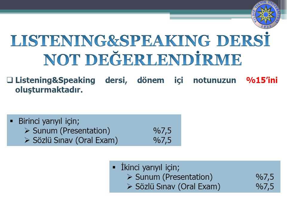  Listening&Speaking dersi, dönem içi notunuzun %15'ini oluşturmaktadır.