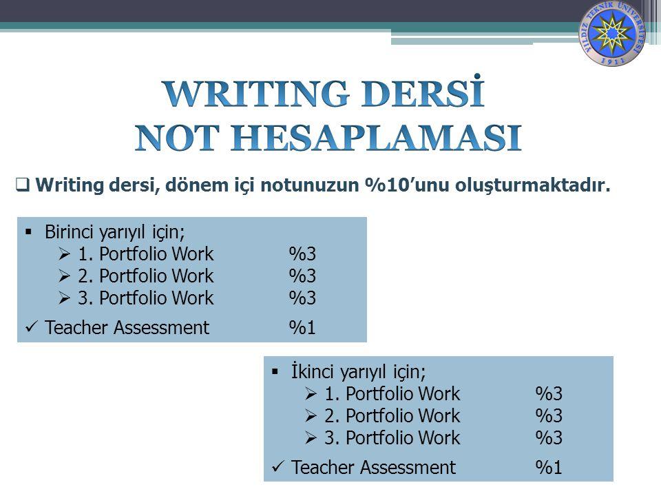  Writing dersi, dönem içi notunuzun %10'unu oluşturmaktadır.