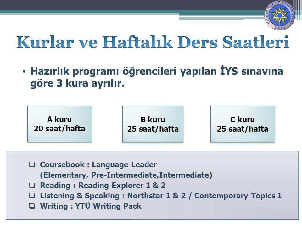 Hazırlık programı öğrencileri yapılan İYS sınavına göre 3 kura ayrılır.