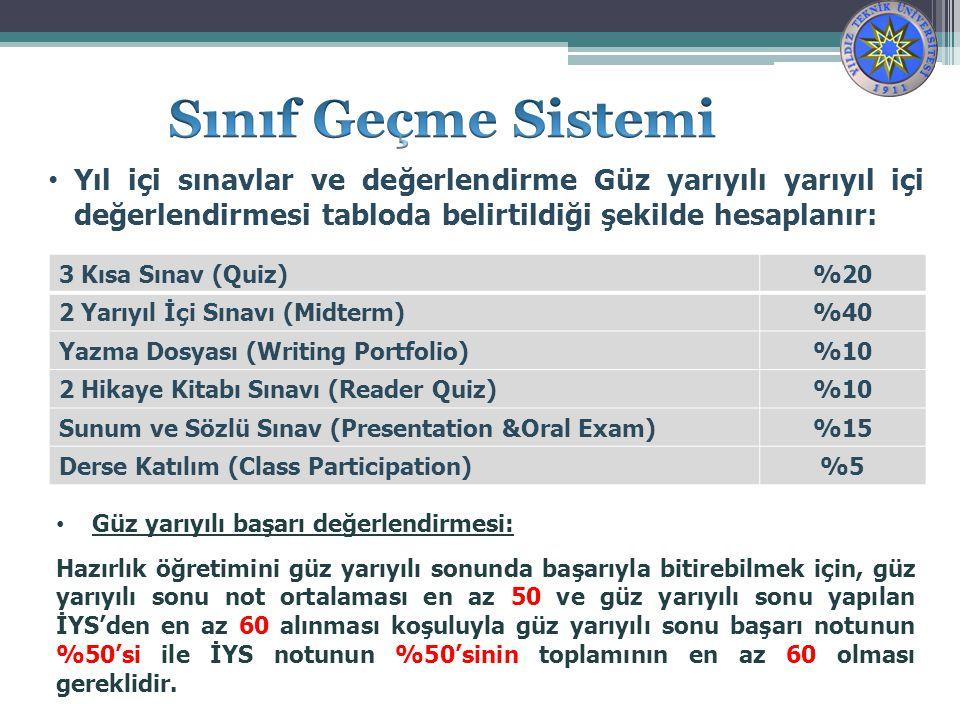 Yıl içi sınavlar ve değerlendirme Güz yarıyılı yarıyıl içi değerlendirmesi tabloda belirtildiği şekilde hesaplanır: 3 Kısa Sınav (Quiz)%20 2 Yarıyıl İçi Sınavı (Midterm)%40 Yazma Dosyası (Writing Portfolio)%10 2 Hikaye Kitabı Sınavı (Reader Quiz)%10 Sunum ve Sözlü Sınav (Presentation &Oral Exam)%15 Derse Katılım (Class Participation)%5 Güz yarıyılı başarı değerlendirmesi: Hazırlık öğretimini güz yarıyılı sonunda başarıyla bitirebilmek için, güz yarıyılı sonu not ortalaması en az 50 ve güz yarıyılı sonu yapılan İYS'den en az 60 alınması koşuluyla güz yarıyılı sonu başarı notunun %50'si ile İYS notunun %50'sinin toplamının en az 60 olması gereklidir.