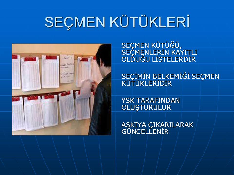 ÖĞRENCİLERİN İTİRAZI 1) Okuldan aldıkları öğrenci belgesi ve yurtlarından aldıkları yurtta kaldıklarını gösterir belge ile Nüfus Müdürlüğüne başvururlar, 2) Nüfus Müdürlüğüne ASIL ADRES tescili yaptırırlar, 3) Nüfustan aldıkları belge ile İlçe Seçim Kuruluna başvururlar.