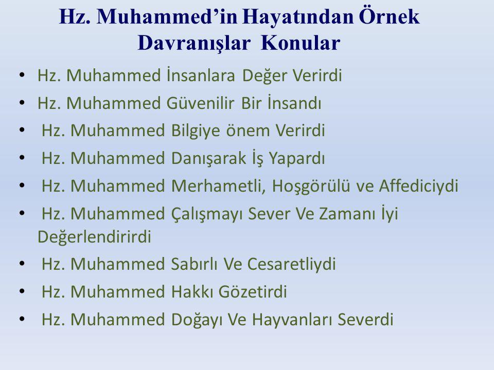 Hz. Muhammed'in Hayatından Örnek Davranışlar Konular Hz. Muhammed İnsanlara Değer Verirdi Hz. Muhammed Güvenilir Bir İnsandı Hz. Muhammed Bilgiye önem