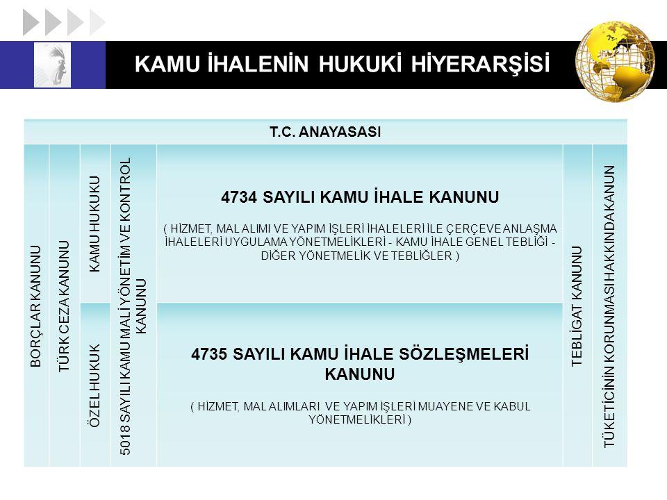 DOĞRUDAN TEMİN NEDİR.TANIM / 4. MADDE TANIM / 4.