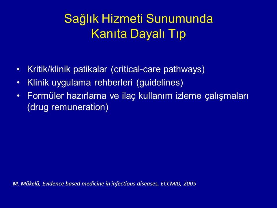 Sağlık Hizmeti Sunumunda Kanıta Dayalı Tıp Kritik/klinik patikalar (critical-care pathways) Klinik uygulama rehberleri (guidelines) Formüler hazırlama