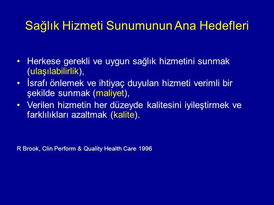 Sağlık Hizmeti Sunumunun Ana Hedefleri Herkese gerekli ve uygun sağlık hizmetini sunmak (ulaşılabilirlik), İsrafı önlemek ve ihtiyaç duyulan hizmeti v