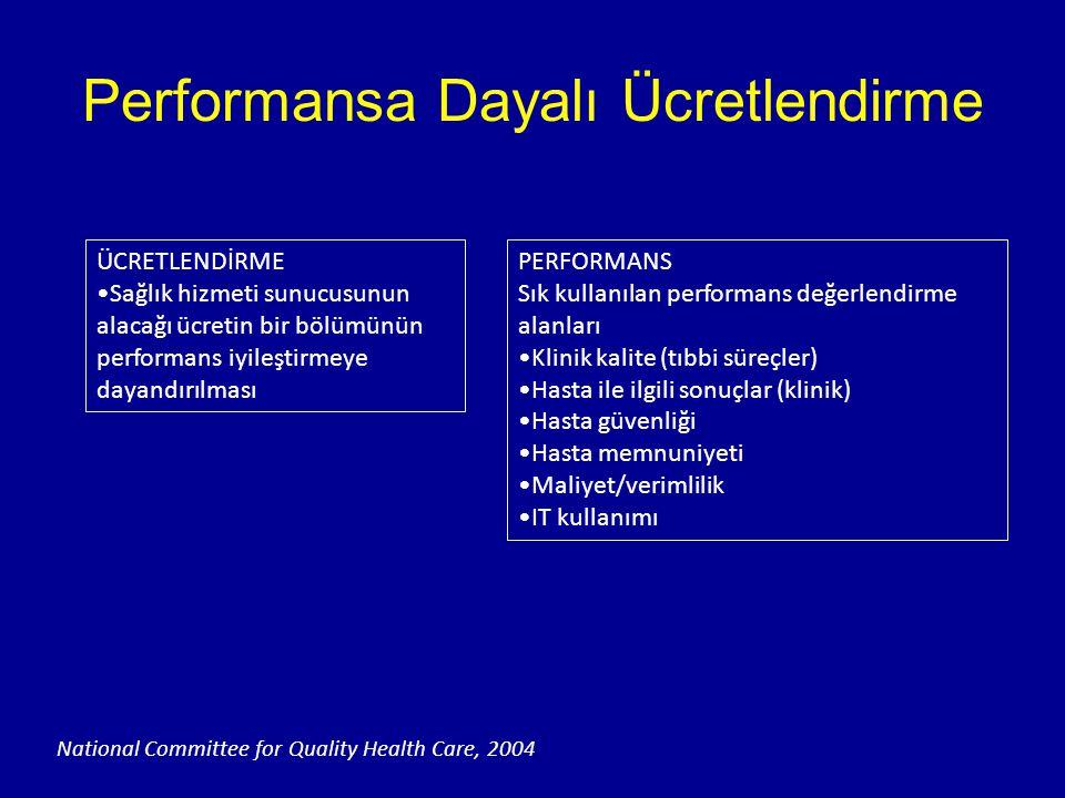 Performansa Dayalı Ücretlendirme ÜCRETLENDİRME Sağlık hizmeti sunucusunun alacağı ücretin bir bölümünün performans iyileştirmeye dayandırılması PERFOR