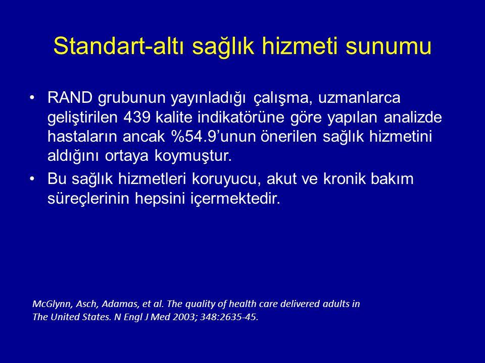 Standart-altı sağlık hizmeti sunumu RAND grubunun yayınladığı çalışma, uzmanlarca geliştirilen 439 kalite indikatörüne göre yapılan analizde hastaları