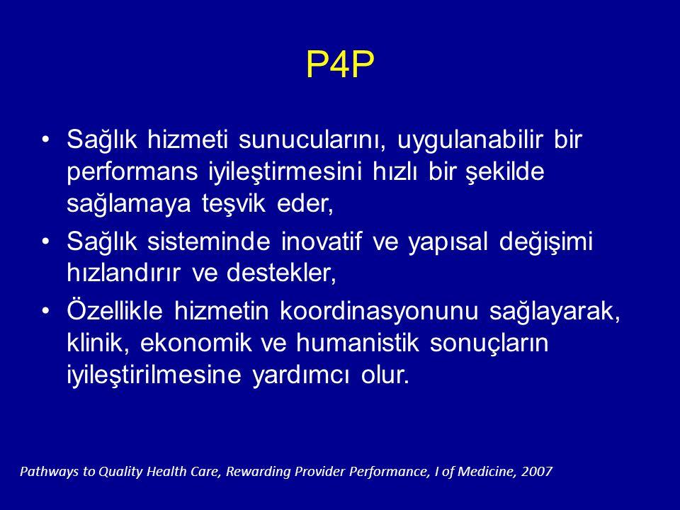 P4P Sağlık hizmeti sunucularını, uygulanabilir bir performans iyileştirmesini hızlı bir şekilde sağlamaya teşvik eder, Sağlık sisteminde inovatif ve y