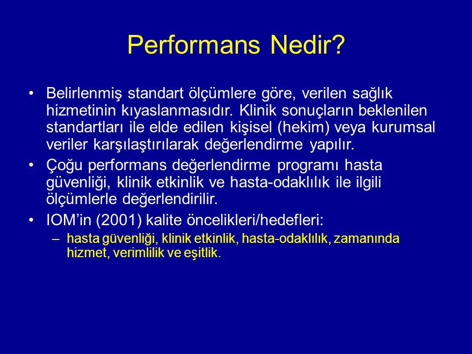 Performans Nedir? Belirlenmiş standart ölçümlere göre, verilen sağlık hizmetinin kıyaslanmasıdır. Klinik sonuçların beklenilen standartları ile elde e