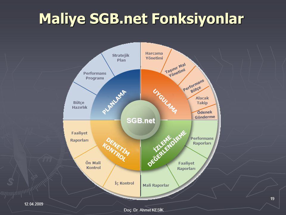 19 SGB.net PLANLAMA UYGULAMA DENETİM KONTROL İZLEME DEĞERLENDİRME Performans Bütçe Harcama Yönetimi Alacak Takip Ödenek Gönderme Taşınır Mal Yönetimi