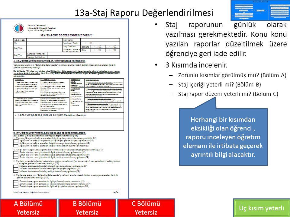 13a-Staj Raporu Değerlendirilmesi Staj raporunun günlük olarak yazılması gerekmektedir. Konu konu yazılan raporlar düzeltilmek üzere öğrenciye geri ia