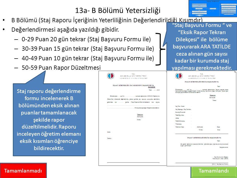 13a- B Bölümü Yetersizliği B Bölümü (Staj Raporu İçeriğinin Yeterliliğinin Değerlendirildiği Kısımdır) Değerlendirmesi aşağıda yazıldığı gibidir. – 0-