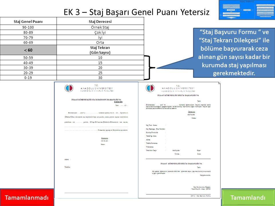 """EK 3 – Staj Başarı Genel Puanı Yetersiz TamamlanmadıTamamlandı """"Staj Başvuru Formu """" ve """"Staj Tekrarı Dilekçesi"""" ile bölüme başvurarak ceza alınan gün"""