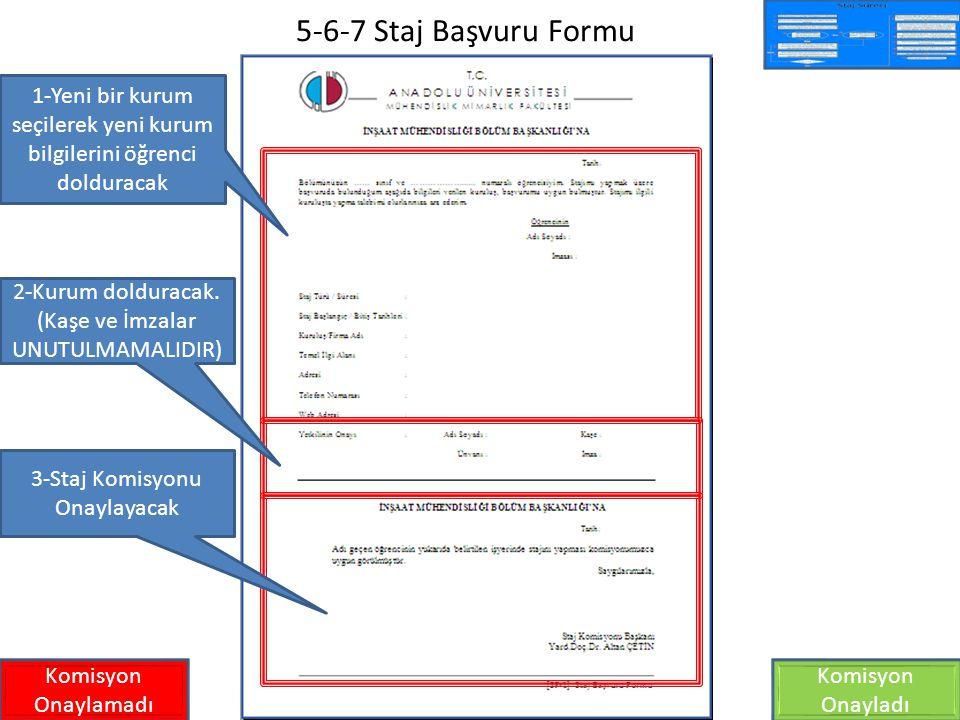 5-6-7 Staj Başvuru Formu Komisyon Onaylamadı Komisyon Onayladı 1-Yeni bir kurum seçilerek yeni kurum bilgilerini öğrenci dolduracak 2-Kurum dolduracak