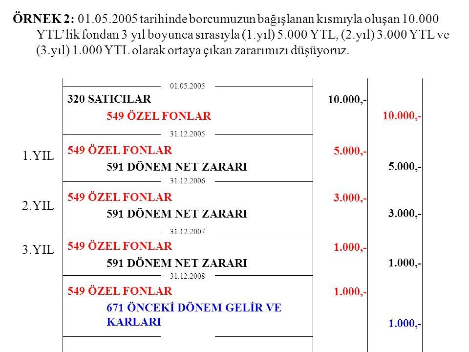 ÖRNEK 2: 01.05.2005 tarihinde borcumuzun bağışlanan kısmıyla oluşan 10.000 YTL'lik fondan 3 yıl boyunca sırasıyla (1.yıl) 5.000 YTL, (2.yıl) 3.000 YTL