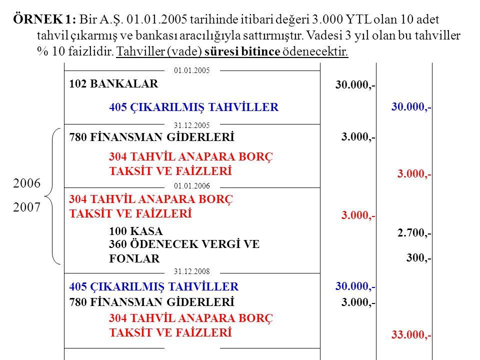 ÖRNEK 1: Bir A.Ş. 01.01.2005 tarihinde itibari değeri 3.000 YTL olan 10 adet tahvil çıkarmış ve bankası aracılığıyla sattırmıştır. Vadesi 3 yıl olan b