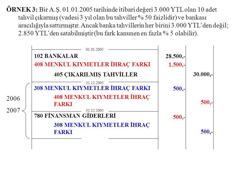 ÖRNEK 3: Bir A.Ş. 01.01.2005 tarihinde itibari değeri 3.000 YTL olan 10 adet tahvil çıkarmış (vadesi 3 yıl olan bu tahviller % 50 faizlidir) ve bankas
