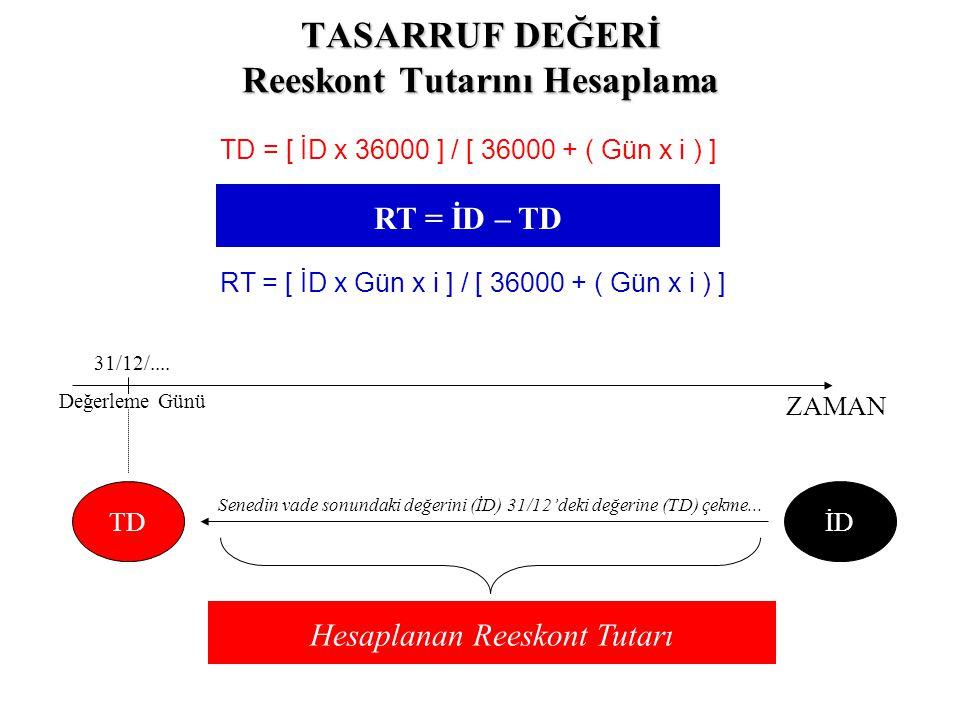 TASARRUF DEĞERİ Reeskont Tutarını Hesaplama RT = [ İD x Gün x i ] / [ 36000 + ( Gün x i ) ] TD = [ İD x 36000 ] / [ 36000 + ( Gün x i ) ] RT = İD – TD