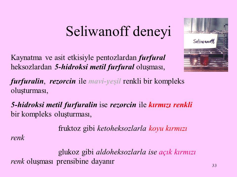 33 Seliwanoff deneyi Kaynatma ve asit etkisiyle pentozlardan furfural heksozlardan 5-hidroksi metil furfural oluşması, furfuralin, rezorcin ile mavi-y
