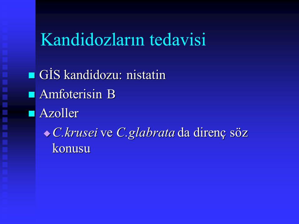 Kandidozların tedavisi GİS kandidozu: nistatin GİS kandidozu: nistatin Amfoterisin B Amfoterisin B Azoller Azoller  C.krusei ve C.glabrata da direnç