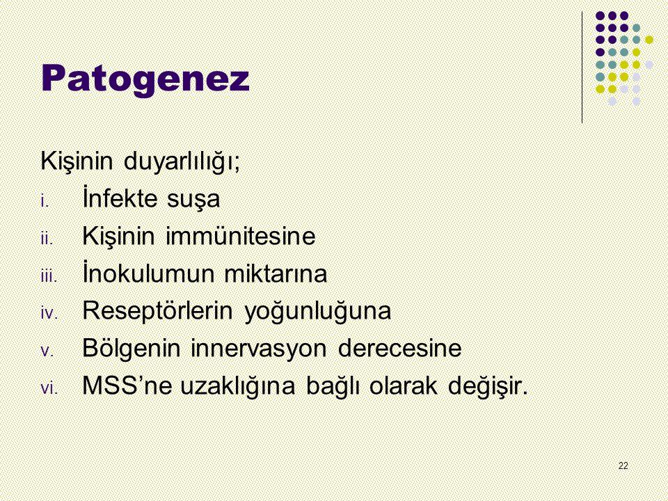 Patogenez Kişinin duyarlılığı; i.İnfekte suşa ii.