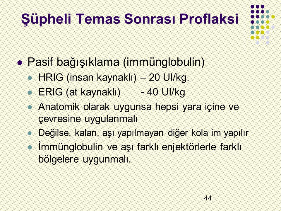 44 Şüpheli Temas Sonrası Proflaksi Pasif bağışıklama (immünglobulin) HRIG (insan kaynaklı) – 20 UI/kg.