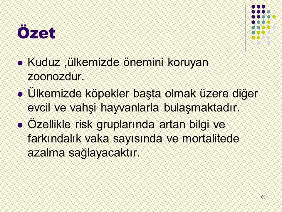 Özet Kuduz,ülkemizde önemini koruyan zoonozdur.