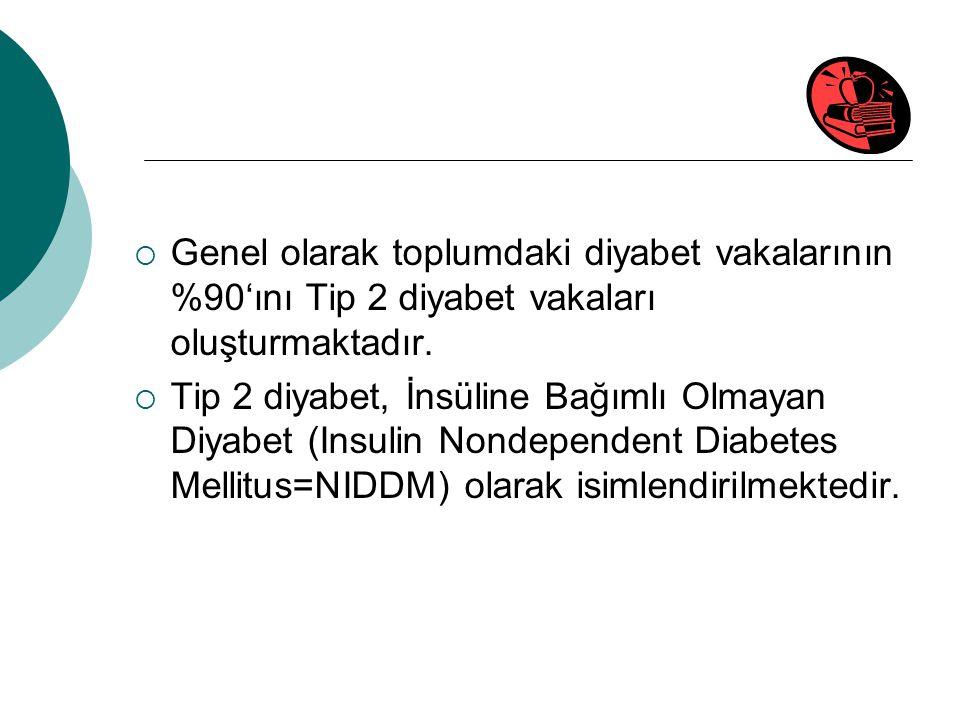  Genel olarak toplumdaki diyabet vakalarının %90'ını Tip 2 diyabet vakaları oluşturmaktadır.  Tip 2 diyabet, İnsüline Bağımlı Olmayan Diyabet (Insul