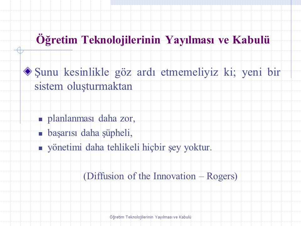 Öğretim Teknolojilerinin Yayılması ve Kabulü Bu bölümde; Öğretim teknolojilerinin faydaları, Öğretim teknologlarının karşılaştığı zorluklar, Bu zorluklar ile başa çıkma yolları anlatılacaktır.
