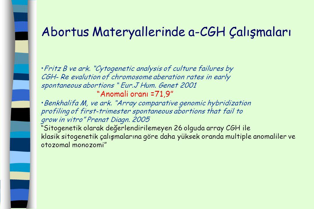 """Abortus Materyallerinde a-CGH Çalışmaları Fritz B ve ark. """"Cytogenetic analysis of culture failures by CGH- Re evalution of chromosome aberation rates"""