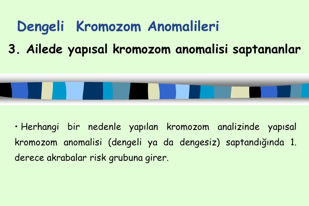 Dengeli Kromozom Anomalileri Herhangi bir nedenle yapılan kromozom analizinde yapısal kromozom anomalisi (dengeli ya da dengesiz) saptandığında 1. der