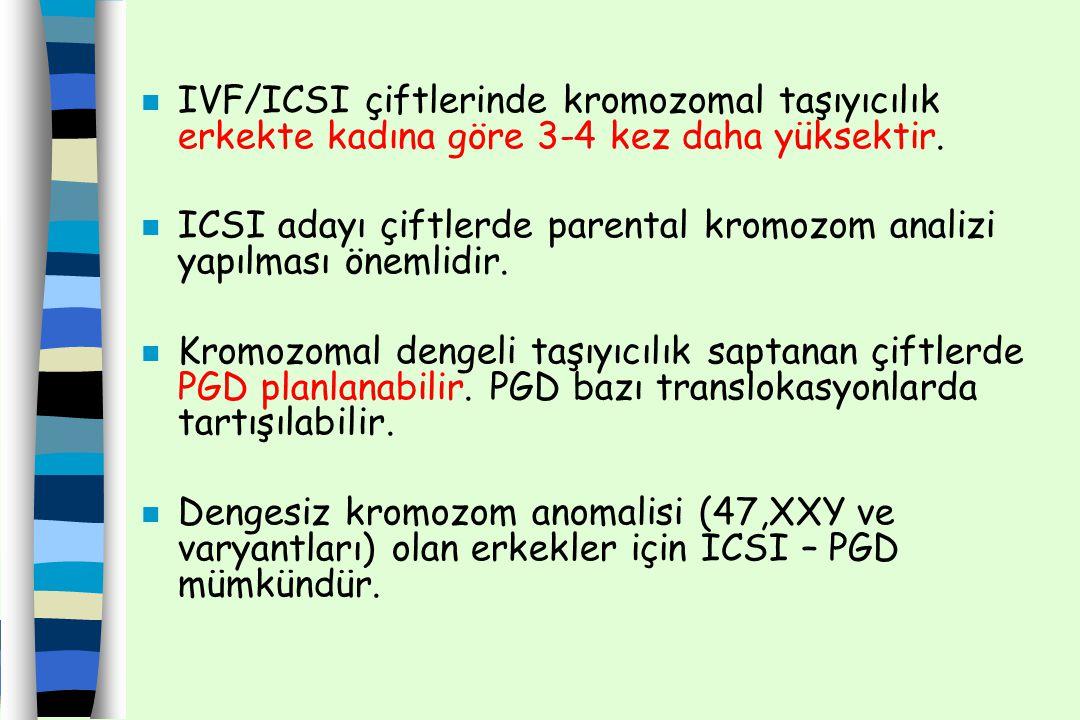 n IVF/ICSI çiftlerinde kromozomal taşıyıcılık erkekte kadına göre 3-4 kez daha yüksektir. n ICSI adayı çiftlerde parental kromozom analizi yapılması ö