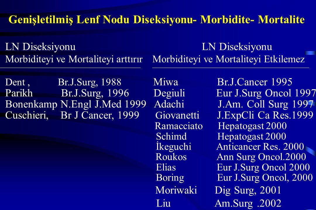 Genişletilmiş Lenf Nodu Diseksiyonu- Morbidite- MortaliteLN Diseksiyonu Morbiditeyi ve Mortaliteyi arttırır Morbiditeyi ve Mortaliteyi Etkilemez Dent,