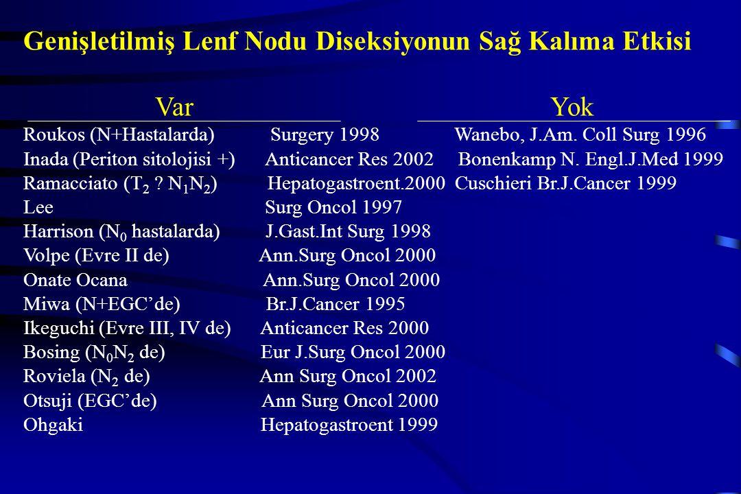 Genişletilmiş Lenf Nodu Diseksiyonun Sağ Kalıma Etkisi VarYok Roukos (N+Hastalarda) Surgery 1998 Wanebo, J.Am. Coll Surg 1996 Inada (Periton sitolojis