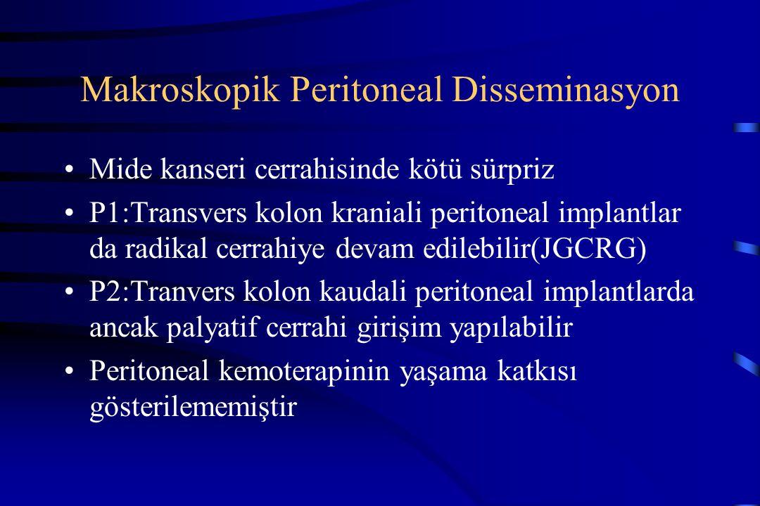 Makroskopik Peritoneal Disseminasyon Mide kanseri cerrahisinde kötü sürpriz P1:Transvers kolon kraniali peritoneal implantlar da radikal cerrahiye dev