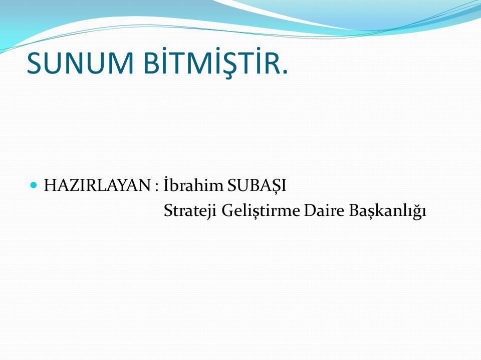 SUNUM BİTMİŞTİR. HAZIRLAYAN : İbrahim SUBAŞI Strateji Geliştirme Daire Başkanlığı