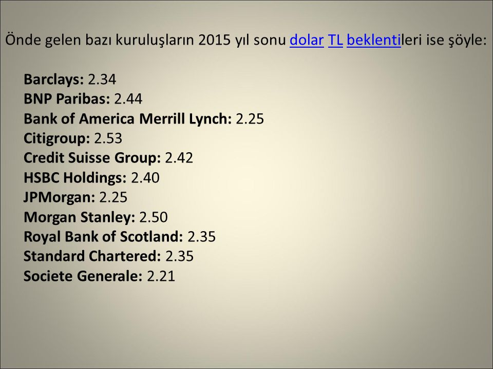 Önde gelen bazı kuruluşların 2015 yıl sonu dolar TL beklentileri ise şöyle: Barclays: 2.34 BNP Paribas: 2.44 Bank of America Merrill Lynch: 2.25 Citigroup: 2.53 Credit Suisse Group: 2.42 HSBC Holdings: 2.40 JPMorgan: 2.25 Morgan Stanley: 2.50 Royal Bank of Scotland: 2.35 Standard Chartered: 2.35 Societe Generale: 2.21dolarTLbeklenti