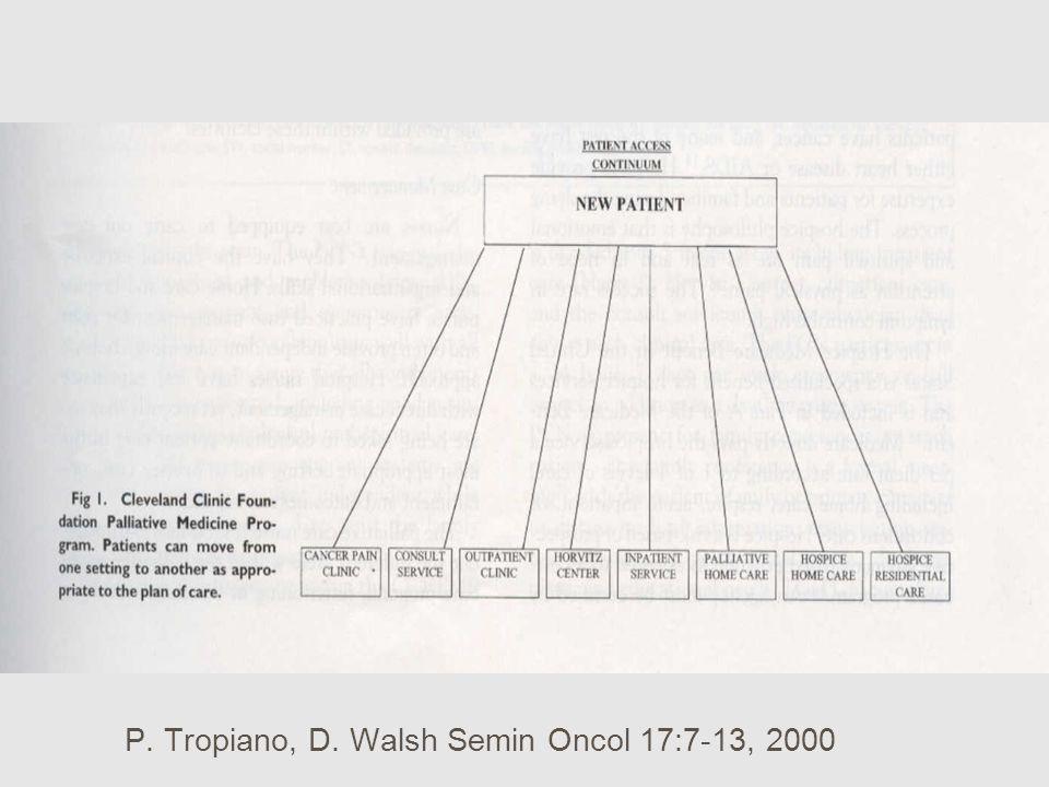 P. Tropiano, D. Walsh Semin Oncol 17:7-13, 2000